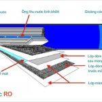 Mô tả cấu tạo màng RO