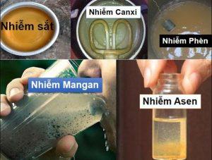 Nguồn nước nhiễm bẩn