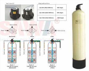 Cấu tạo cột lọc nước sinh hoạt đầu nguồn