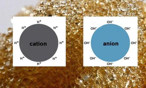 Hạt nhựa trao đổi ion
