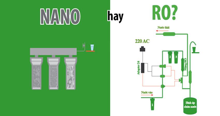 so sánh máy lọc nước ro và nano